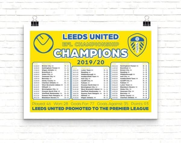 Leeds-PosterScene